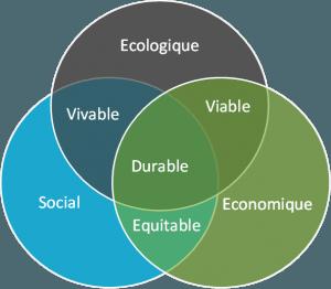 JERLAURE Etude de faisabilité datacenter