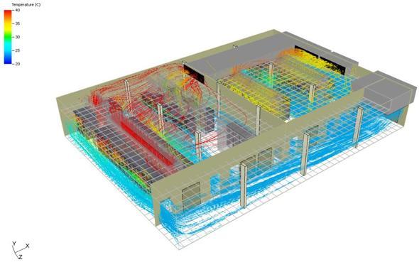 Optimisation énergétique d'un datacenter jerlaure